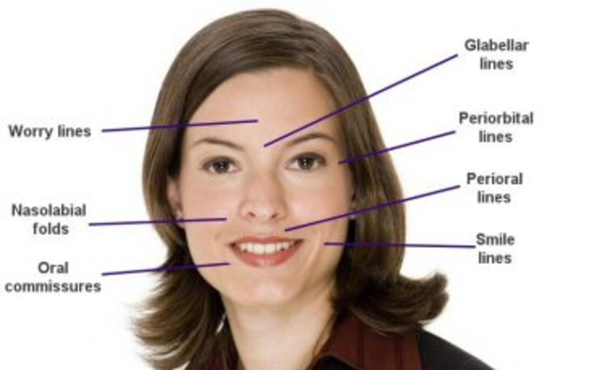 Beauty shaming - dermatologist