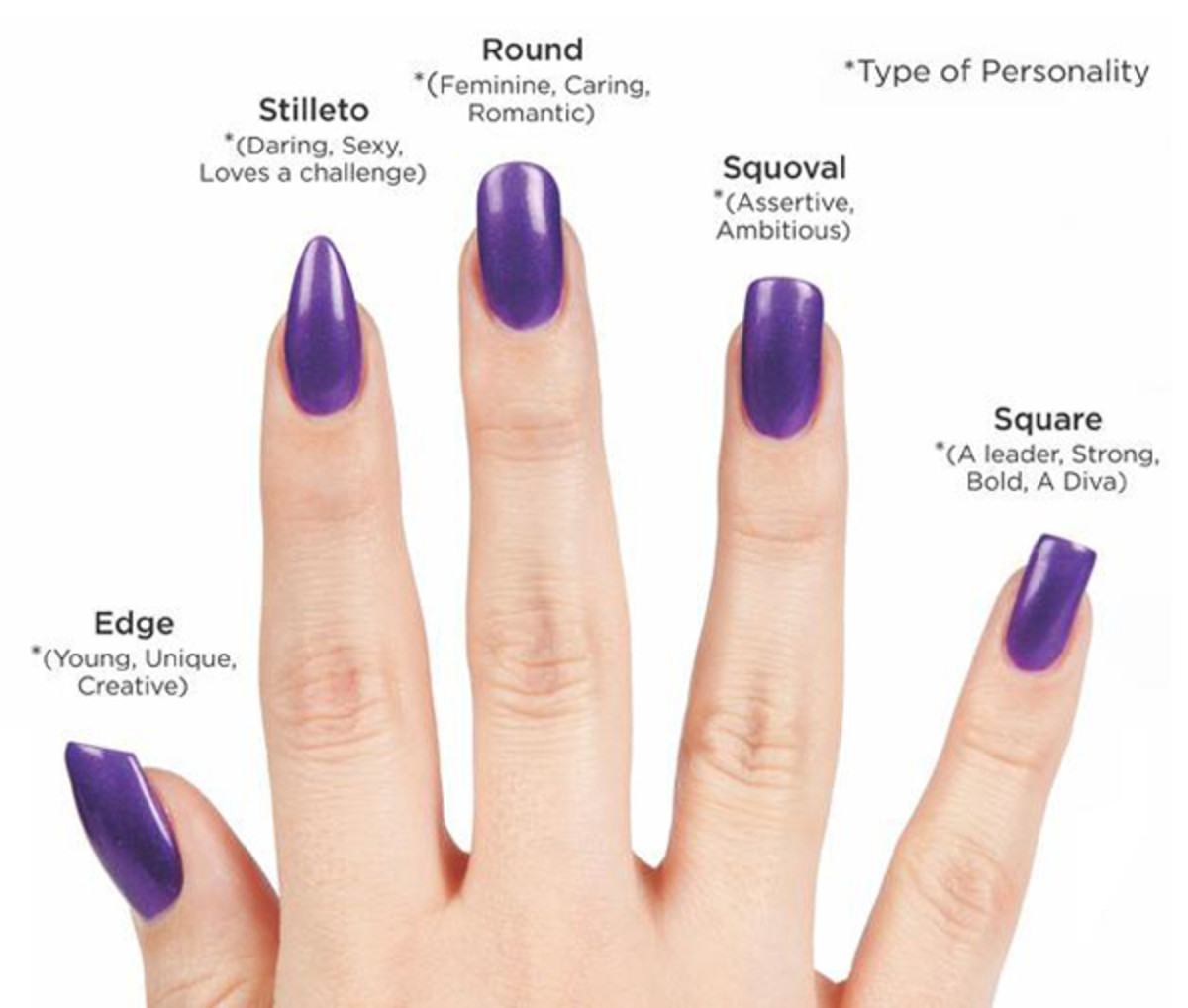 Over Nail Art? Now It\'s All About Shape—and Length! - Beautyeditor